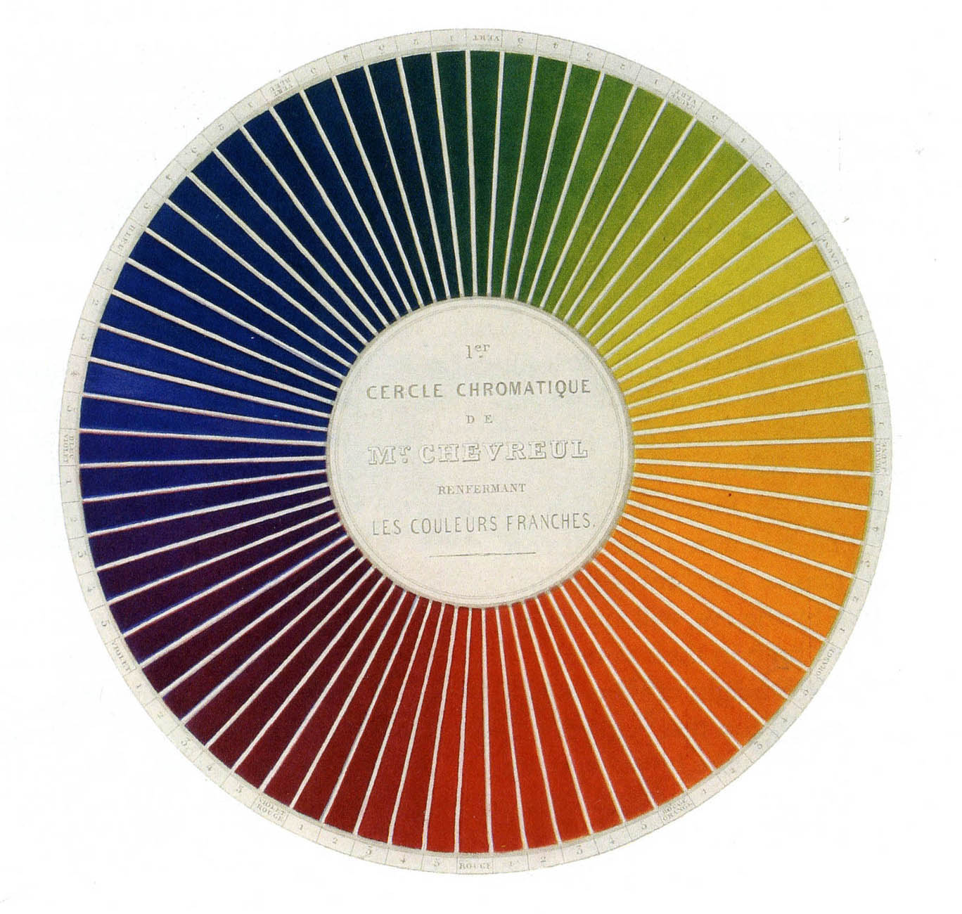 Colors That Work Well Together Decoding Henri Matisse S Color